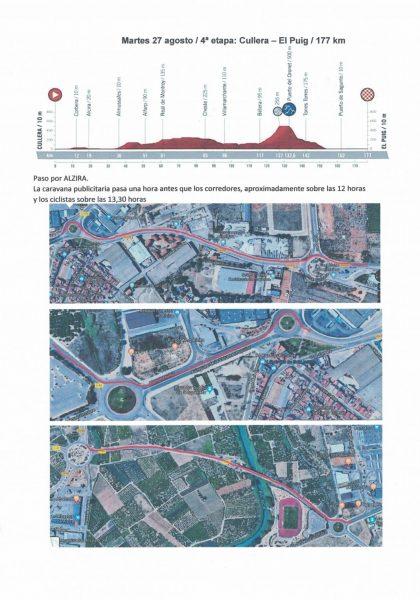 Volta ciclista Espanya pas Alzira 19 1068x1524 2 - Alzira Radio notícies d'Alzira
